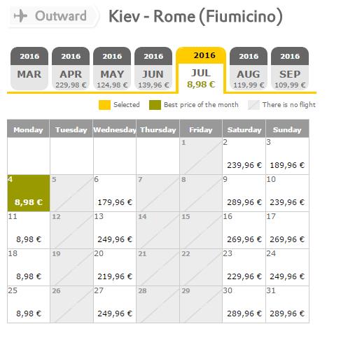 Квитки Київ-Рим за каналу TimetoTravel в Telegram
